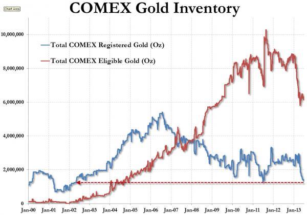 Золотое правило золотых эмоций: если индикатор еще не соскочил с графика, то скоро соскочит